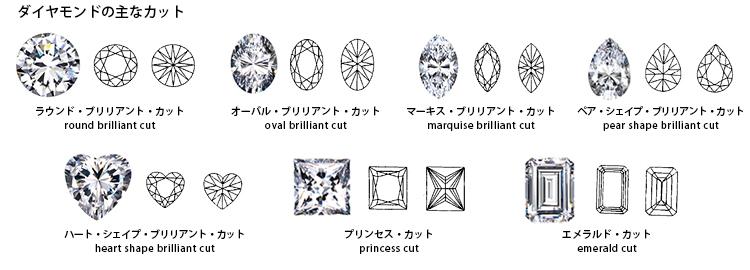 ダイヤモンドの主なカット