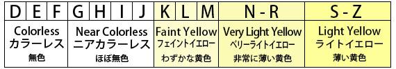 カラー(色)